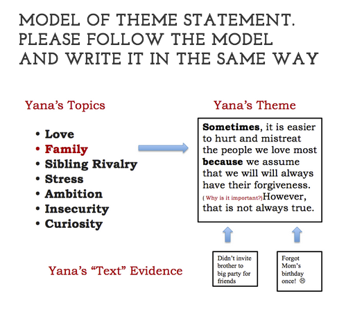 excellent thesis statements This short story can serve as an example of the kind of condensation a thesis statement should have a thesis statement provides the core idea or argument that you spend the pages of your paper unfolding.