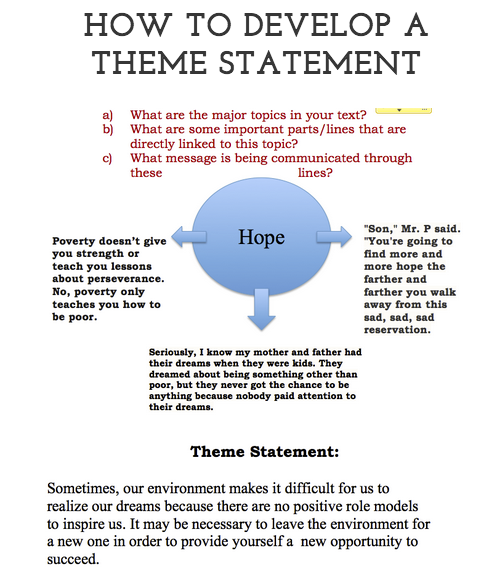 atonement novel essays Study questions & essay topics briony dedicates her life on writing this novel and discuss how social class plays an important role in atonement - good.